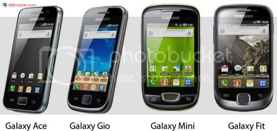 Samsung Galaxy Ace - Gio - Mini - Fit