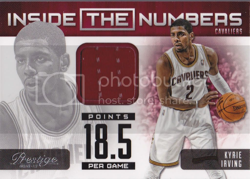 [Image: 2012-13PrestigeInsidetheNumbersMaterials...Irving.jpg]